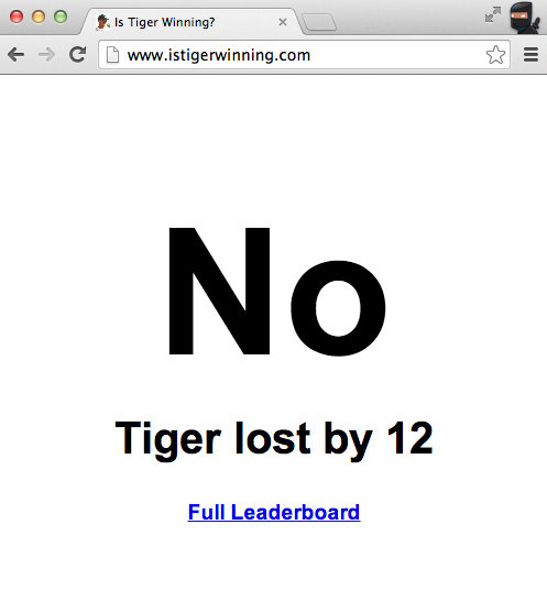 Screenshot of IsTigerWinning.com