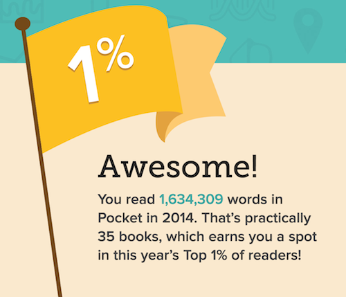 Graphic showing how many words I read in Pocket in 2014
